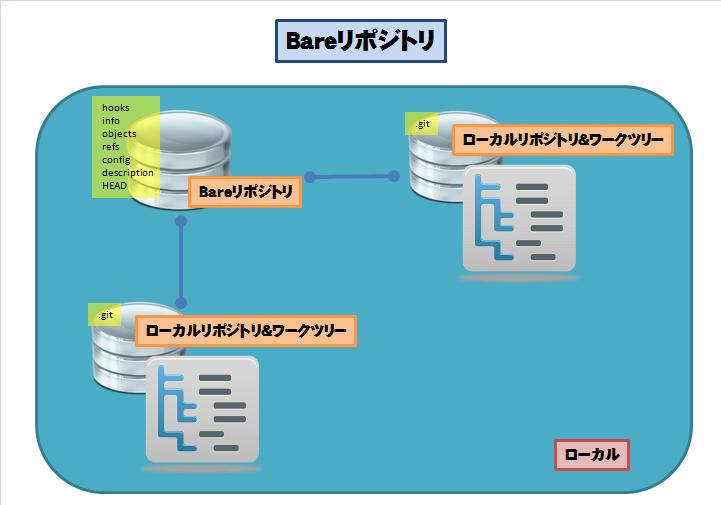 BareRepository.png