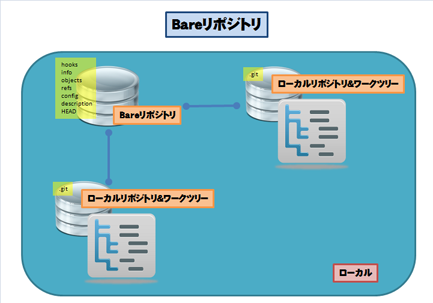 BareRepository_m.png